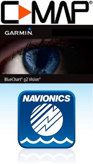 Electronic charts