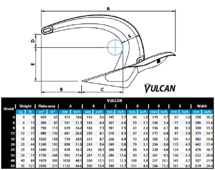 Vulcan Dimensions