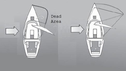 Same Side Pole Deployment