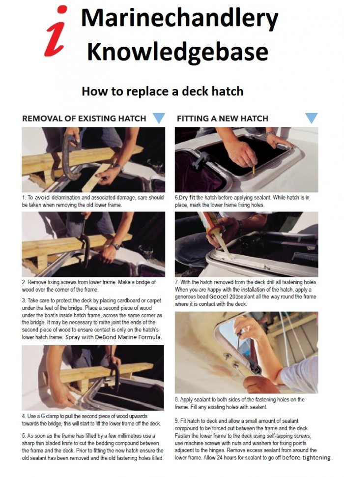 replace-a-deck-hatch